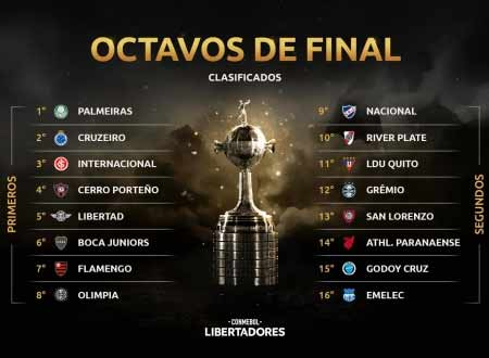 Imagem da tabela da Libertadores