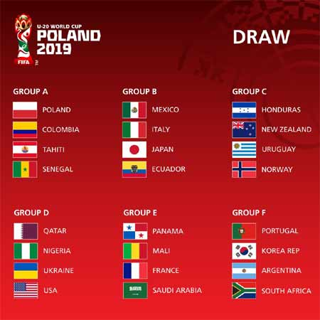 Imagem da tabela da Copa
